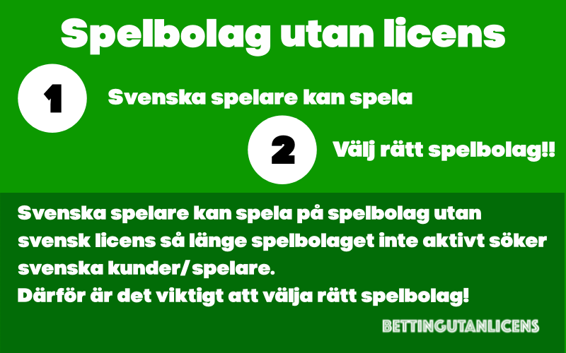 Spelbolag utan svensk licens är tillgängliga för svenska spelare